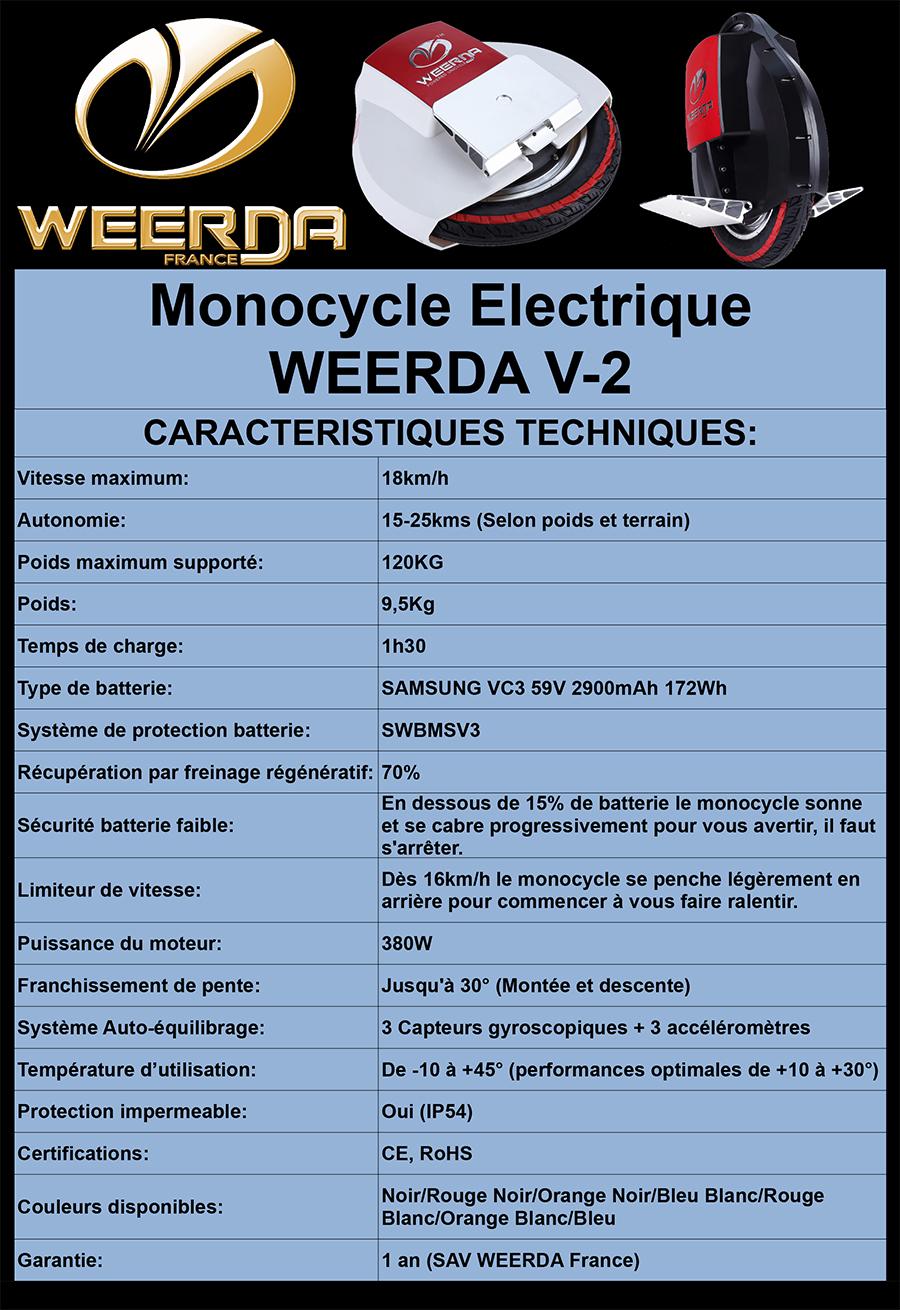 Fiche Technique WEERDA V-2