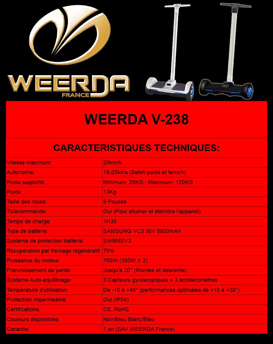 Fiche produit Weerda V-238