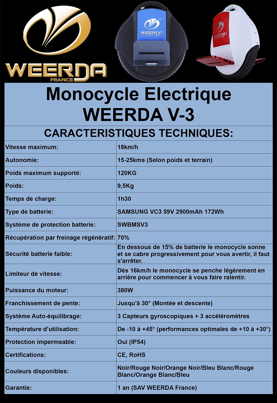 Fiche Technique WEERDA V-3
